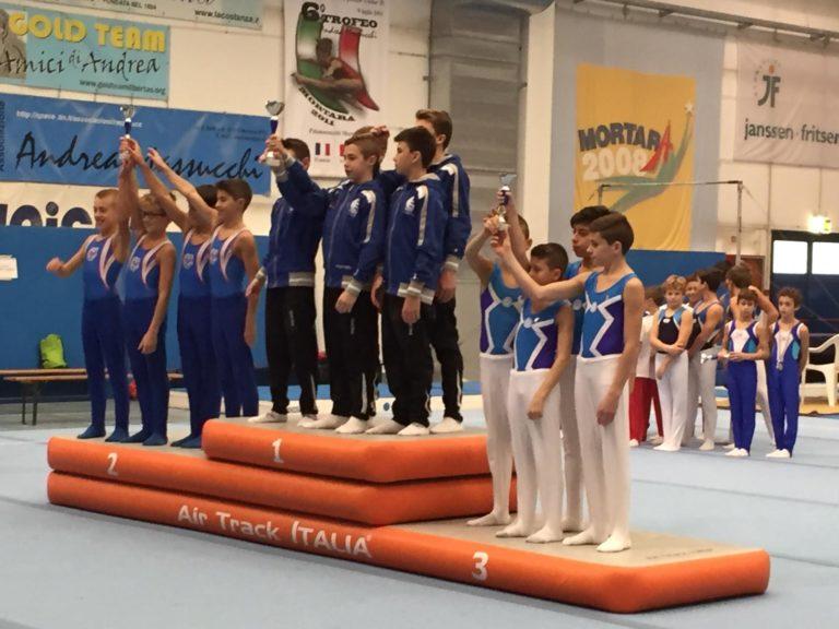 Pro Lissone: Allievi Gold 1 campioni regionali